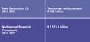 budget-EU-21-27.png