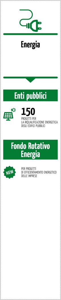 Infografica Energia